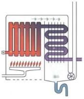 Centrale termice cu condensare